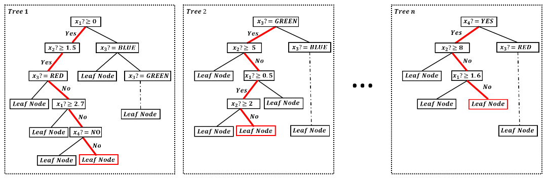 autoencoder-by-forest-figure1.png
